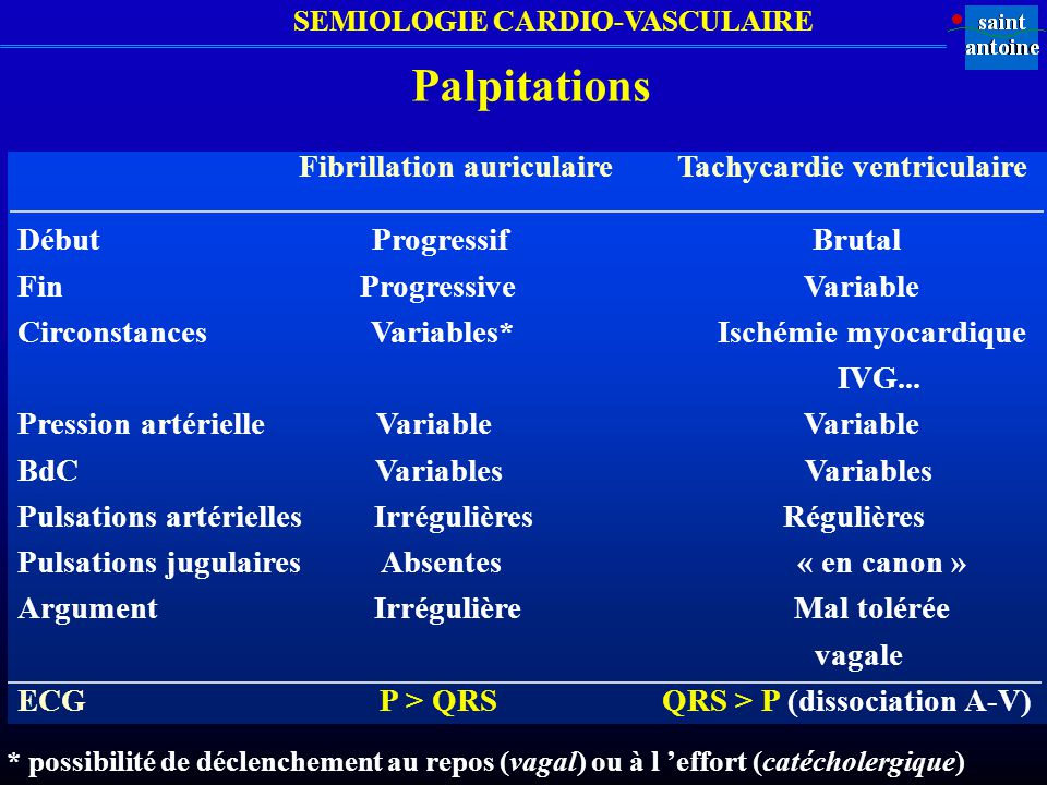 Palpitations Fibrillation auriculaire Tachycardie ventriculaire