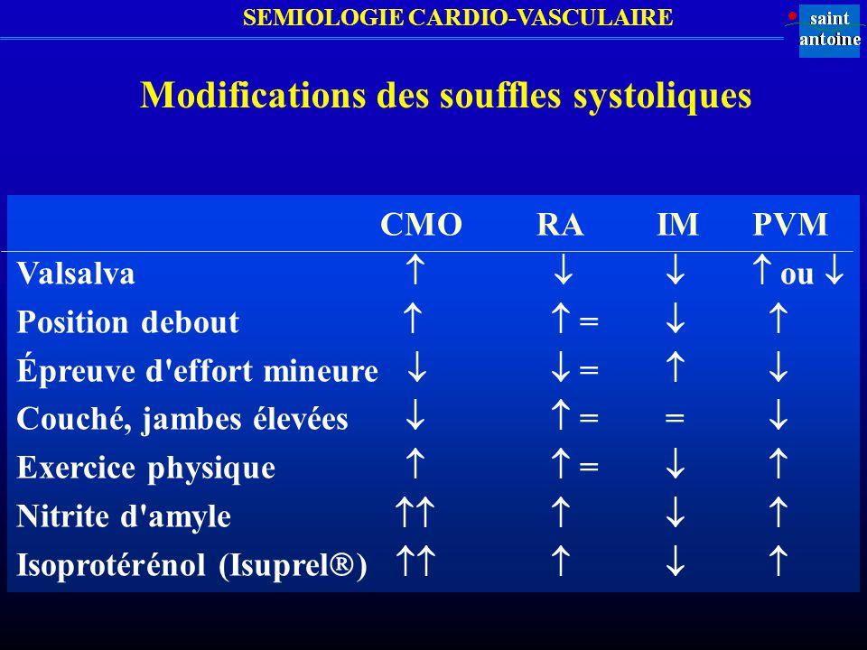 Modifications des souffles systoliques