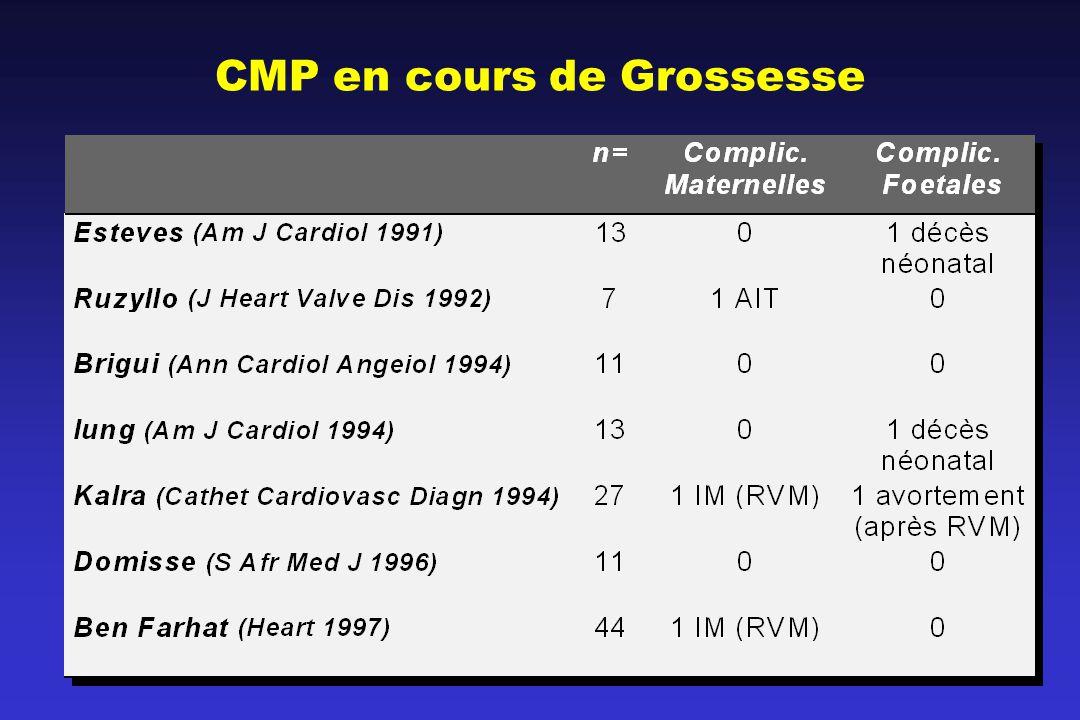 CMP en cours de Grossesse