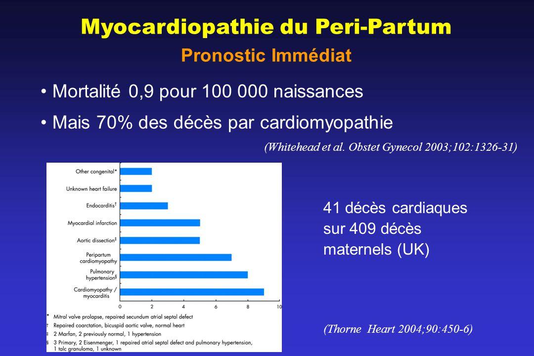 Myocardiopathie du Peri-Partum