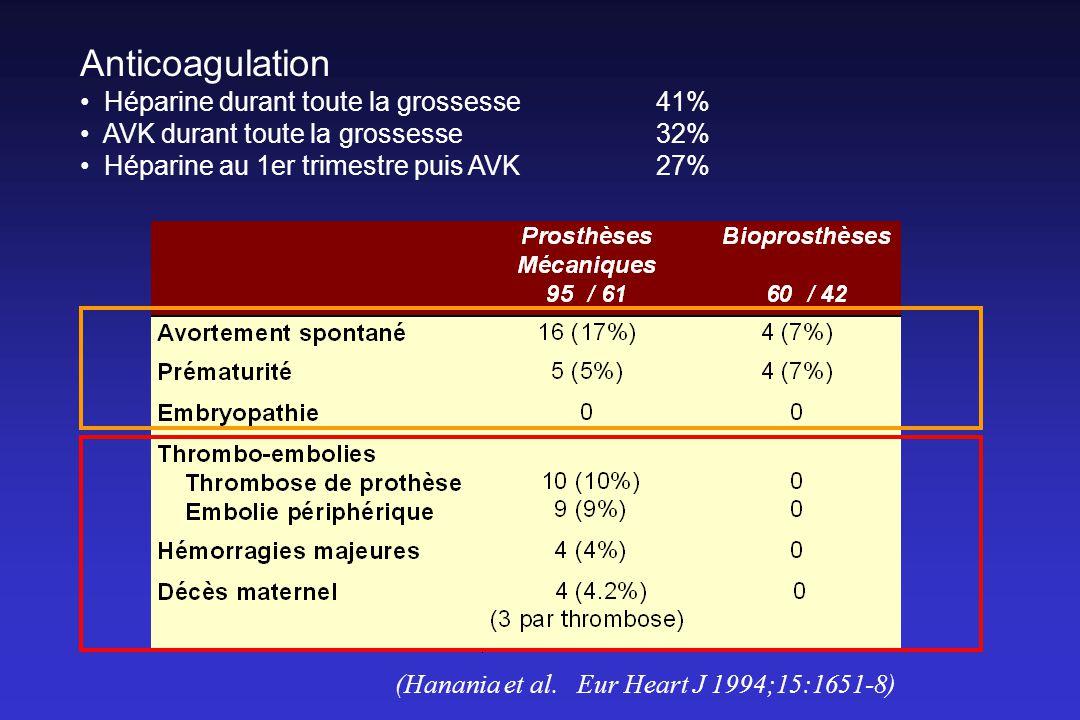 Anticoagulation Héparine durant toute la grossesse 41%