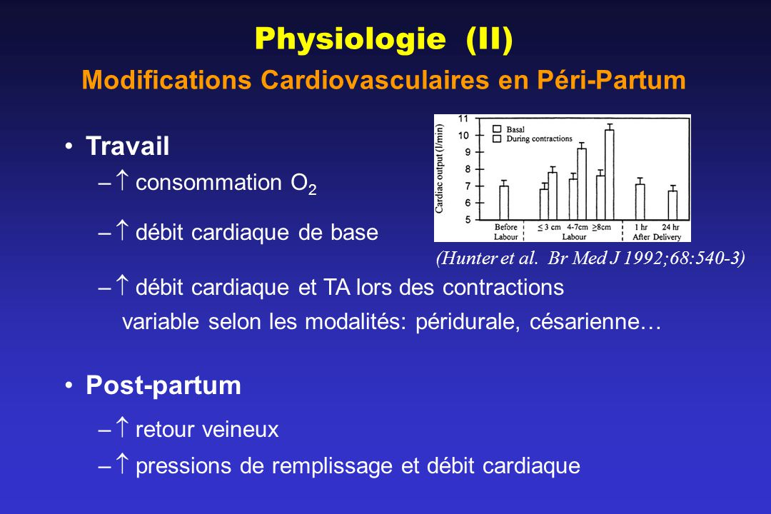 Modifications Cardiovasculaires en Péri-Partum