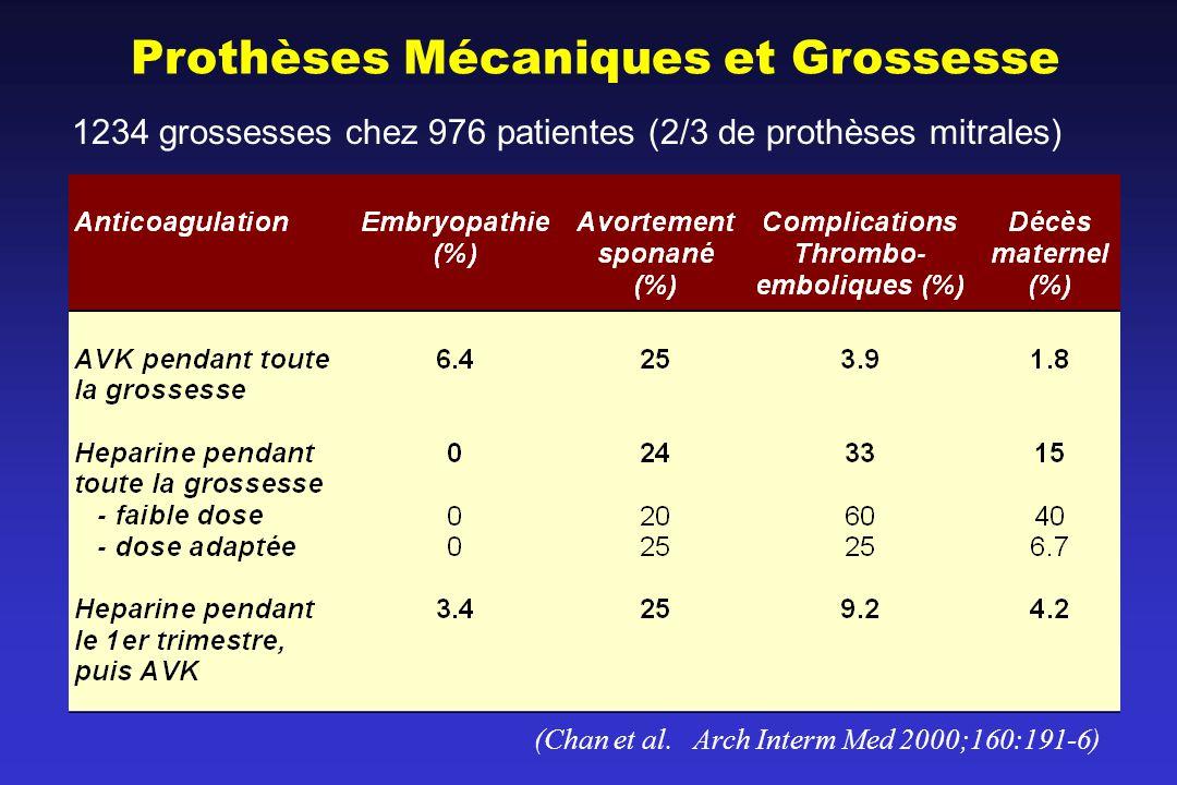 Prothèses Mécaniques et Grossesse