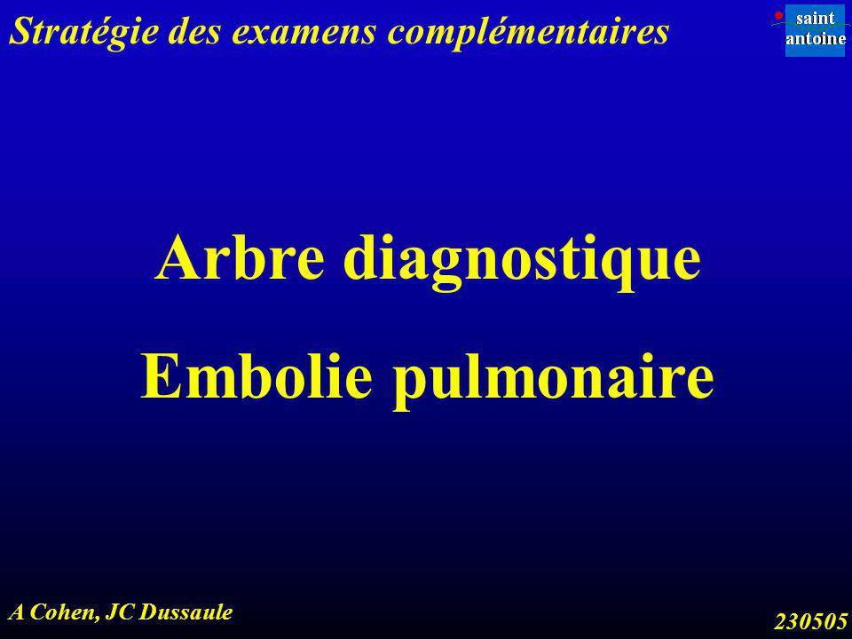 Arbre diagnostique Embolie pulmonaire
