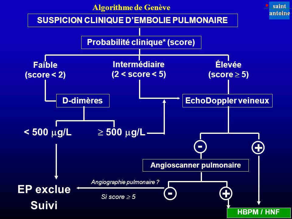 - + - + EP exclue Suivi < 500 mg/L  500 mg/L Algorithme de Genève