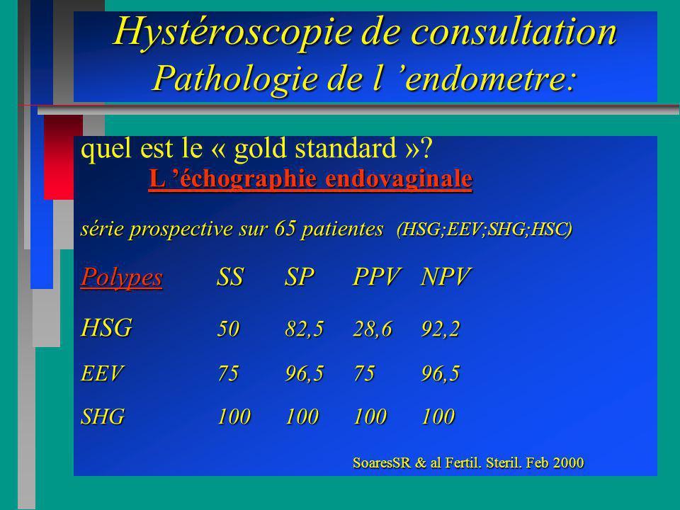 Hystéroscopie de consultation Pathologie de l 'endometre:
