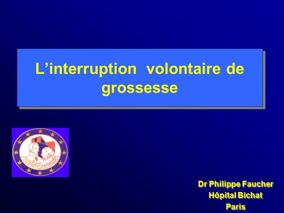 L'interruption volontaire de grossesse
