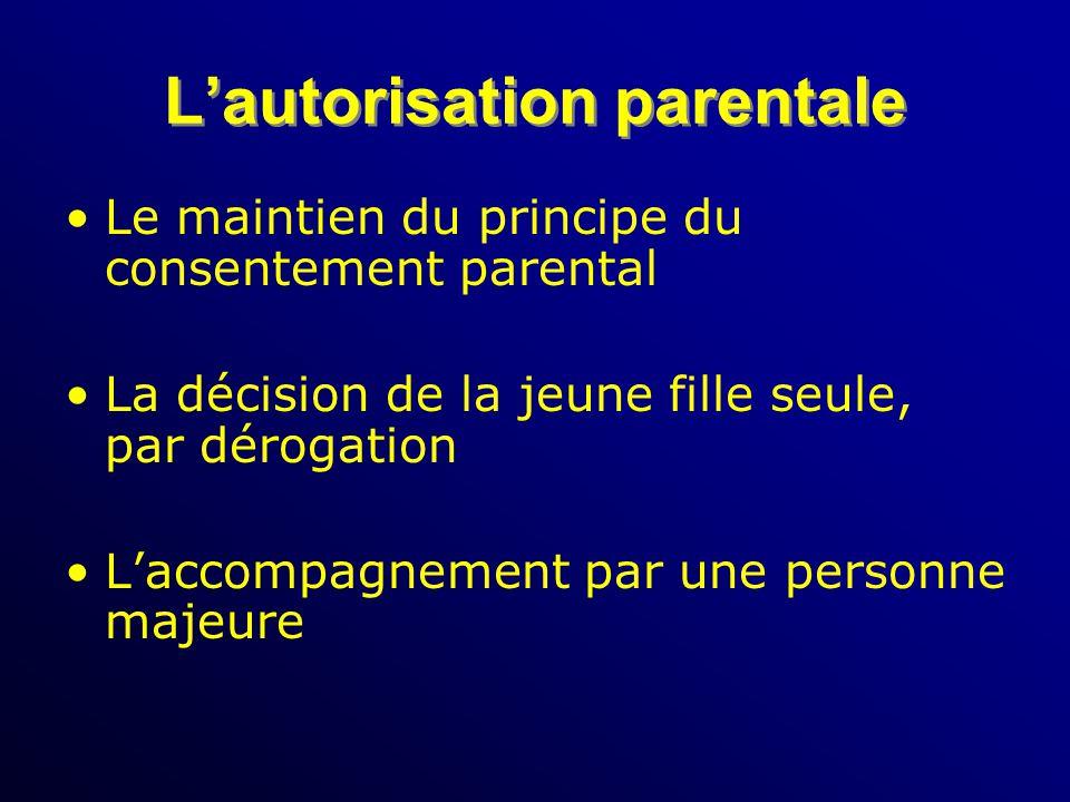 L'autorisation parentale
