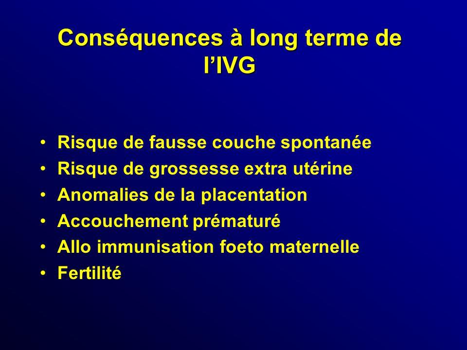 L interruption volontaire de grossesse ppt t l charger - Risque fausse couche par semaine ...