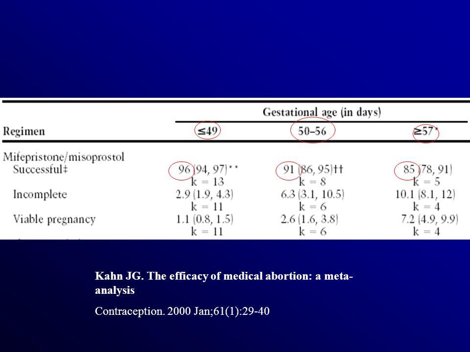 Kahn JG. The efficacy of medical abortion: a meta-analysis