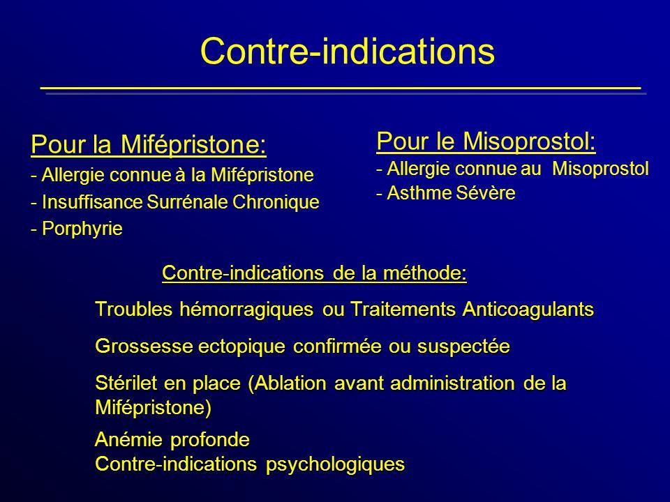 Contre-indications Pour la Mifépristone: Pour le Misoprostol: