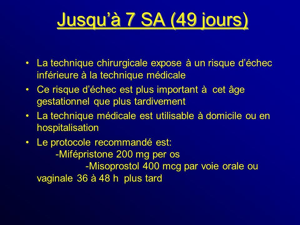 Jusqu'à 7 SA (49 jours) La technique chirurgicale expose à un risque d'échec inférieure à la technique médicale.
