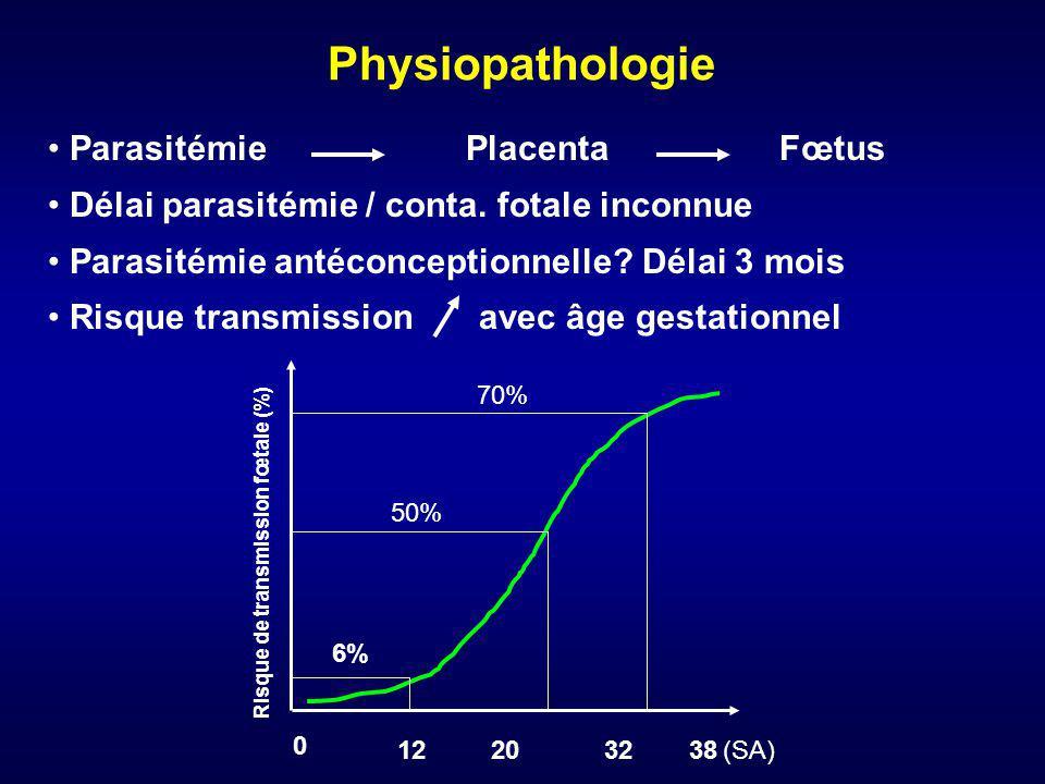 Physiopathologie Parasitémie Placenta Fœtus