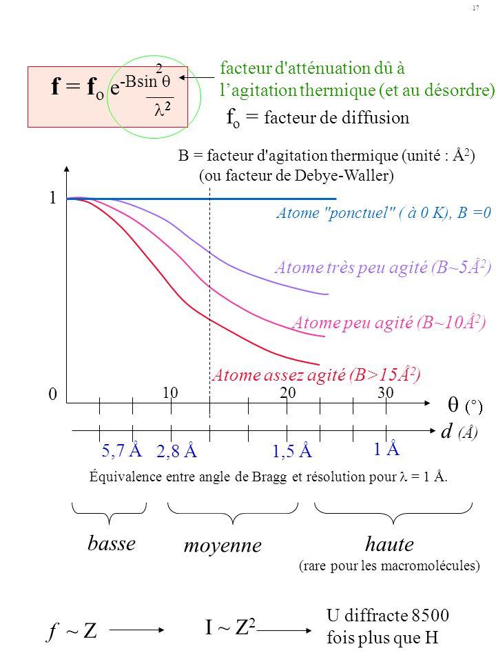 f = fo e-Bsin q fo = facteur de diffusion q (°) d (Å) basse moyenne
