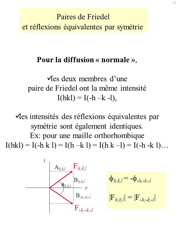 Paires de Friedel et réflexions équivalentes par symétrie