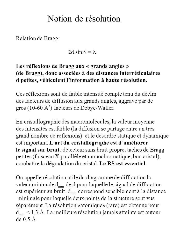 Notion de résolution Relation de Bragg: 2d sin q = l