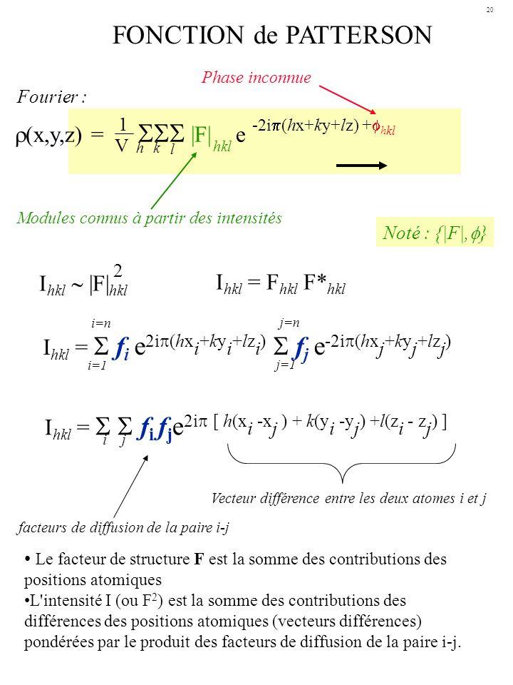 FONCTION de PATTERSON (x,y,z) =  |F| e Ihkl ~ |F|hkl