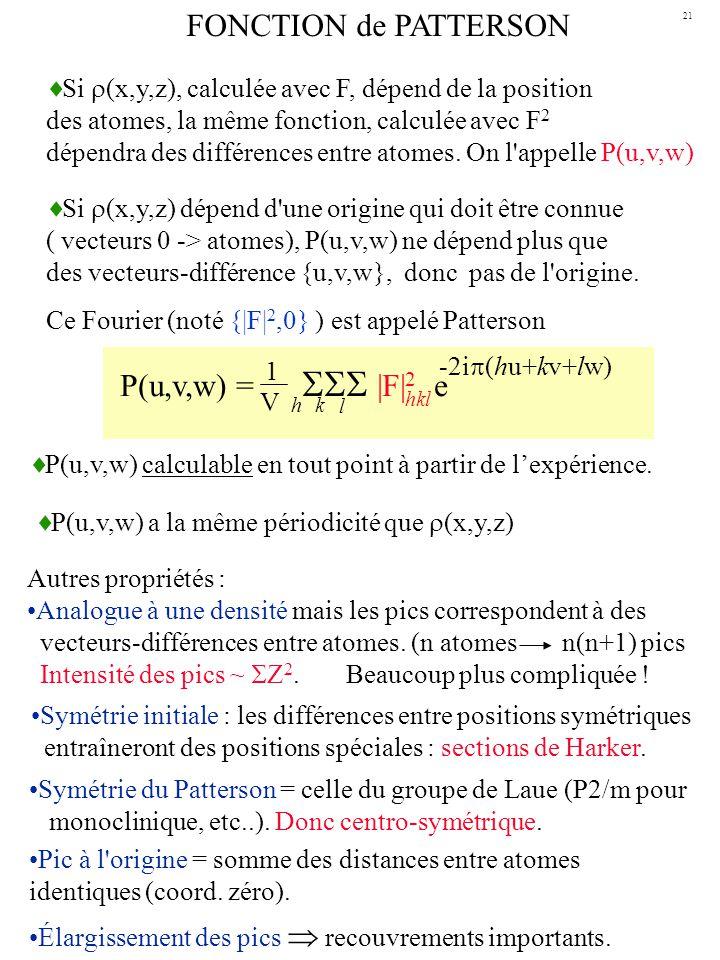 FONCTION de PATTERSON P(u,v,w) =  |F|2 e