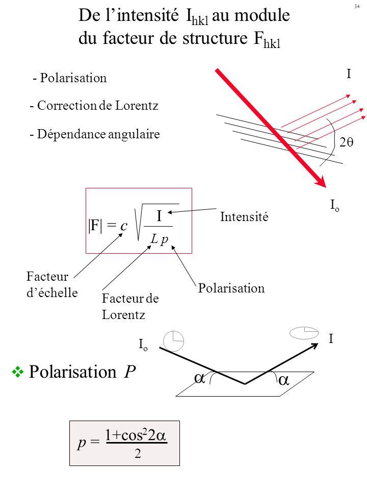 De l'intensité Ihkl au module du facteur de structure Fhkl