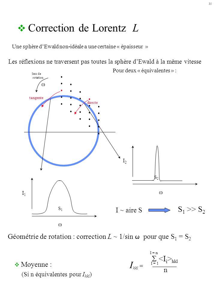 Ihkl = Correction de Lorentz L S1 >> S2 S<Ii>hkl