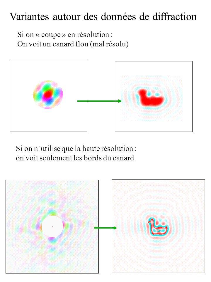 Variantes autour des données de diffraction
