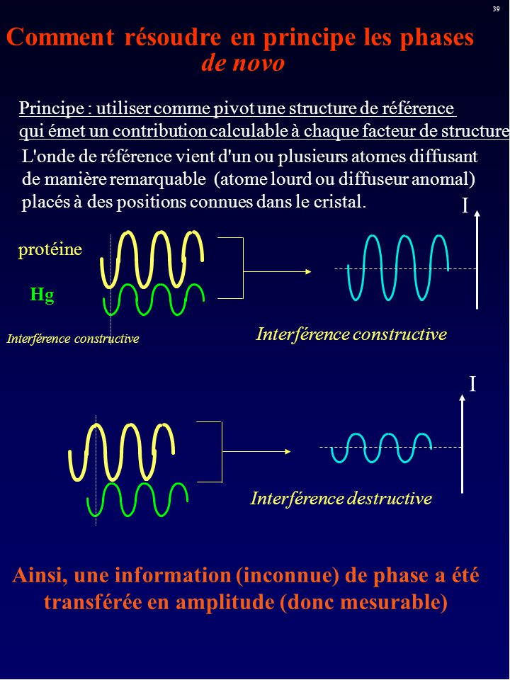 Comment résoudre en principe les phases