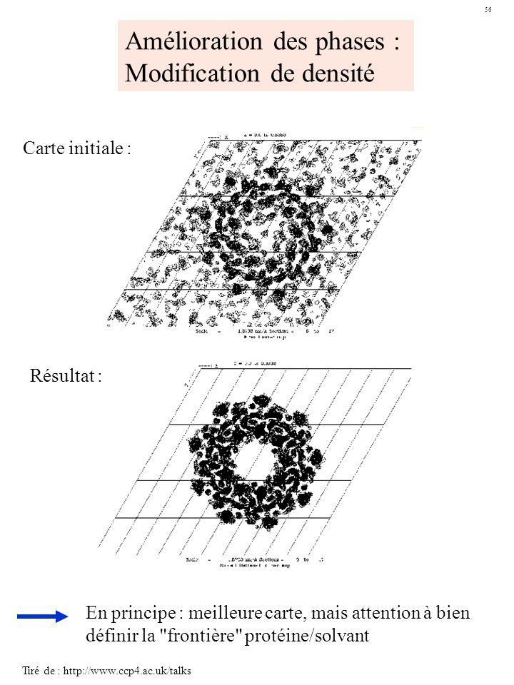 Amélioration des phases : Modification de densité