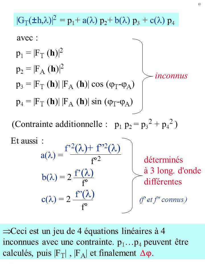 |GT(±h,)|2 = p1+ a() p2+ b() p3 + c() p4