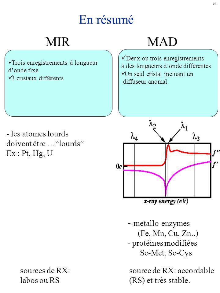 En résumé MIR MAD - metallo-enzymes - les atomes lourds