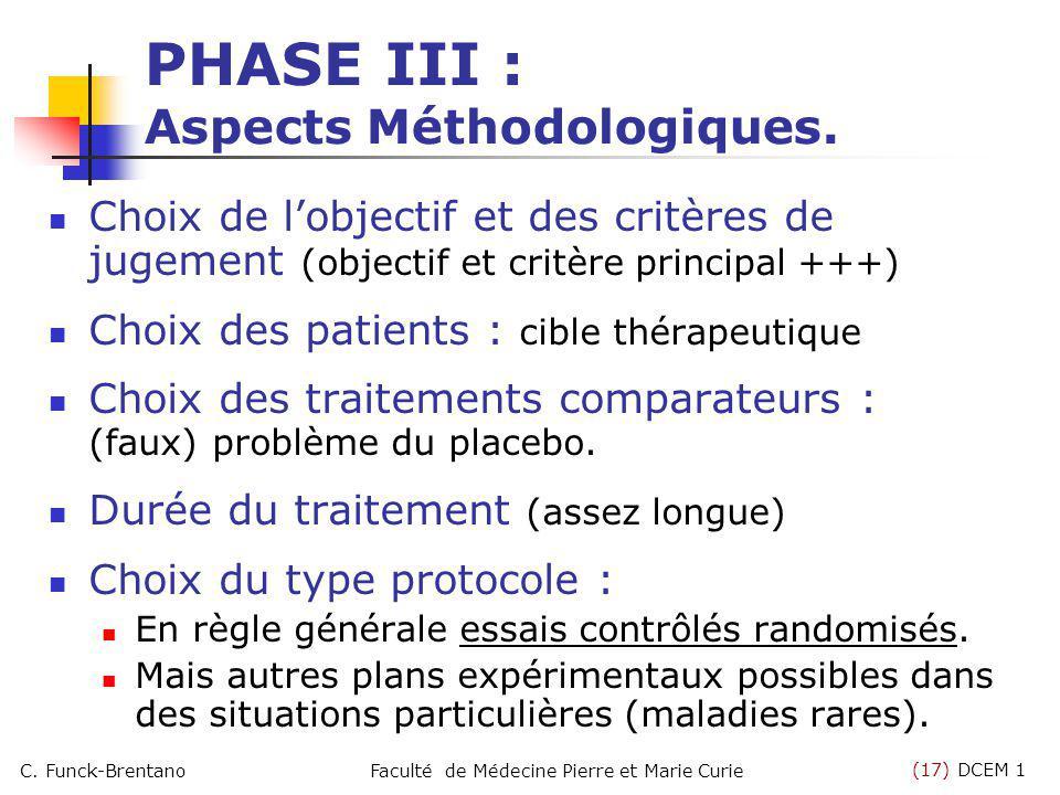 PHASE III : Aspects Méthodologiques.