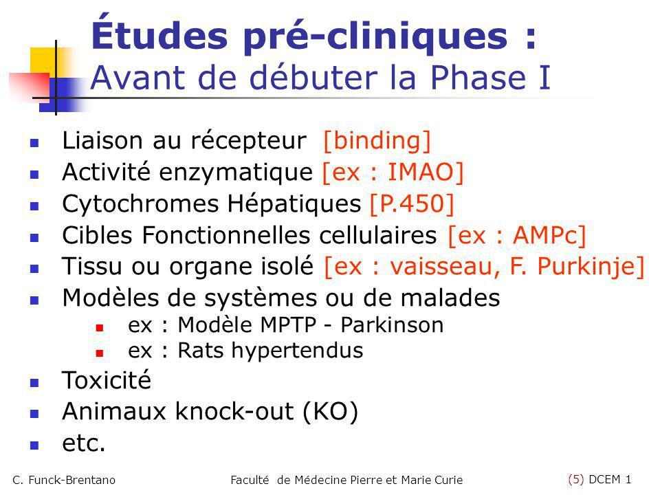 Études pré-cliniques : Avant de débuter la Phase I