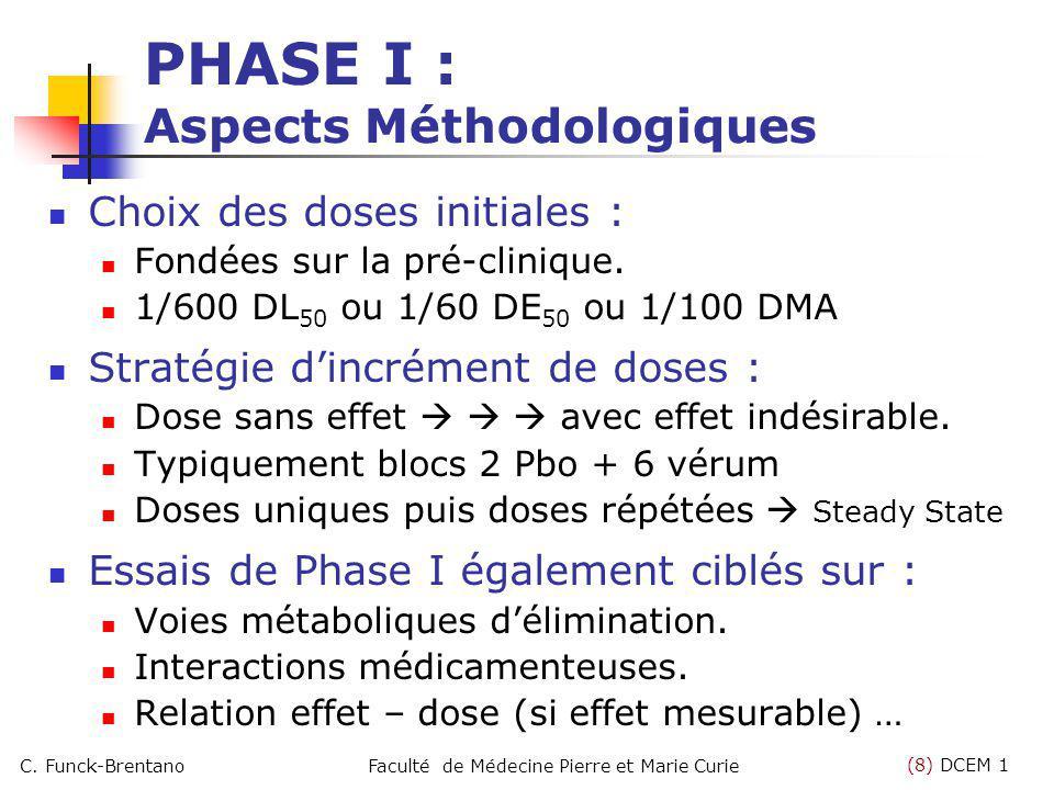 PHASE I : Aspects Méthodologiques