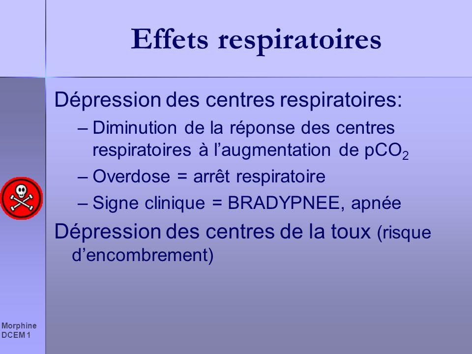 Effets respiratoires Dépression des centres respiratoires: