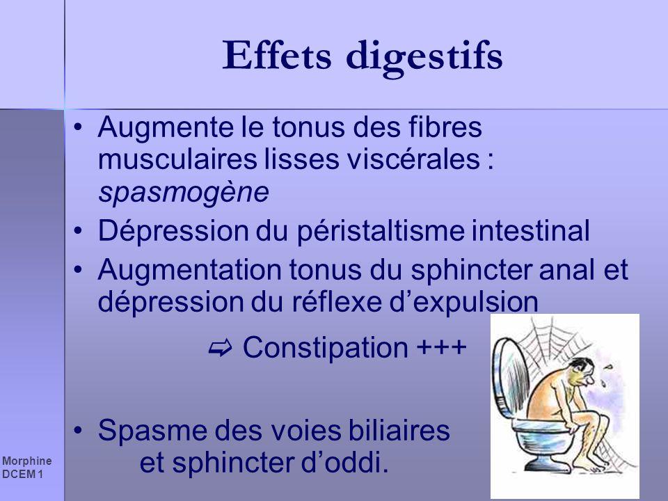 Effets digestifs Augmente le tonus des fibres musculaires lisses viscérales : spasmogène. Dépression du péristaltisme intestinal.
