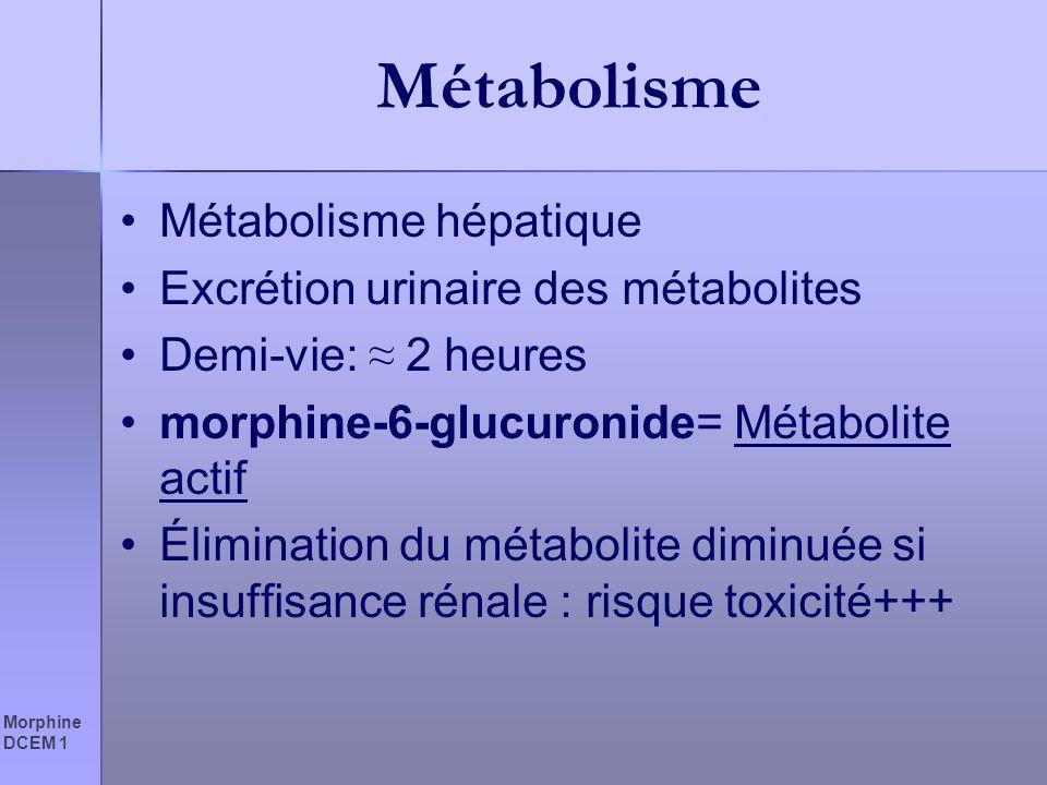 Métabolisme Métabolisme hépatique Excrétion urinaire des métabolites