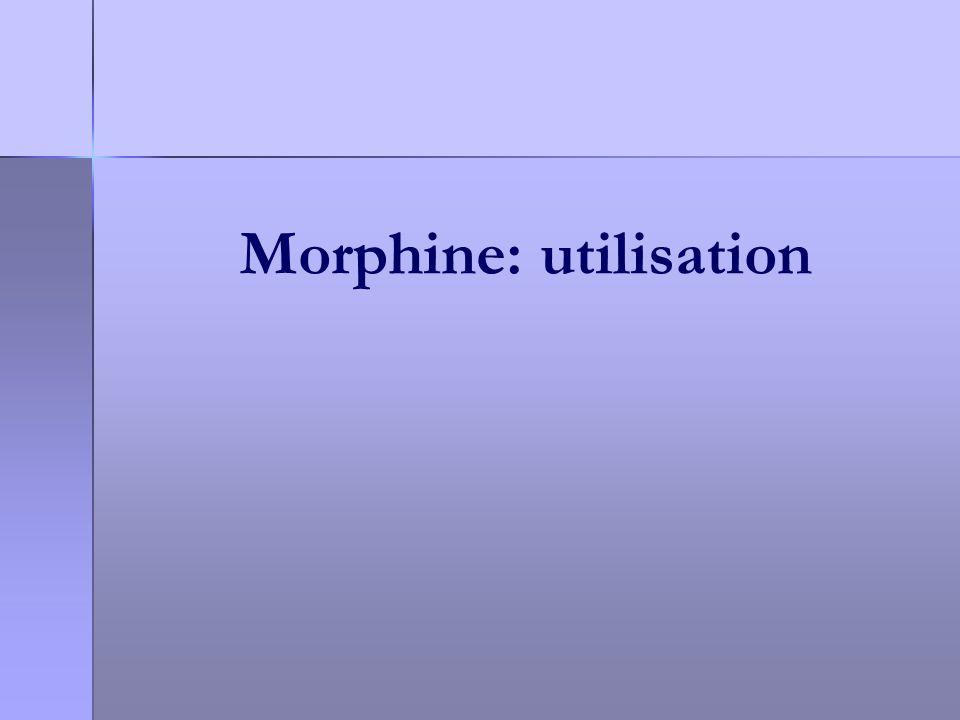 Morphine: utilisation