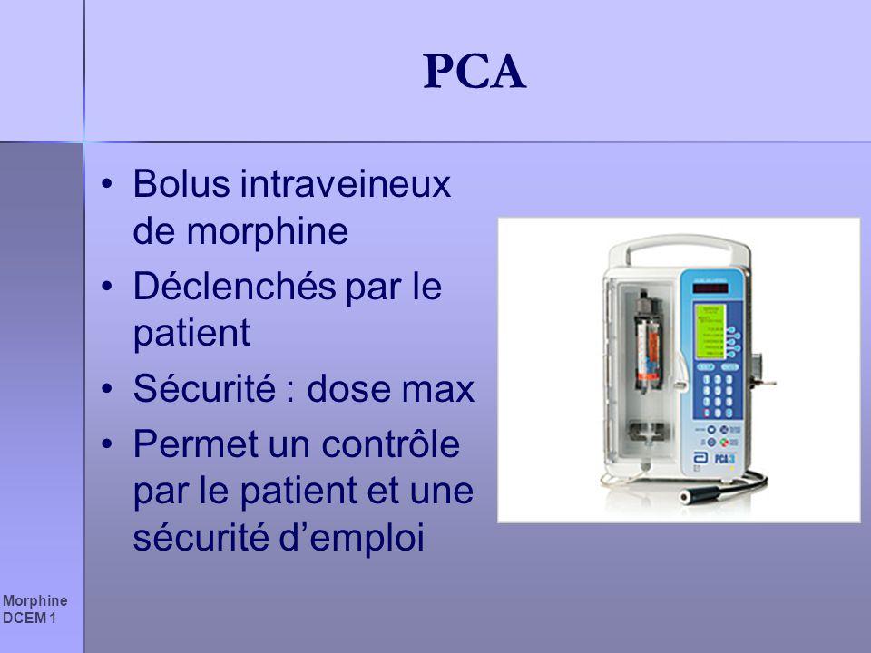 PCA Bolus intraveineux de morphine Déclenchés par le patient