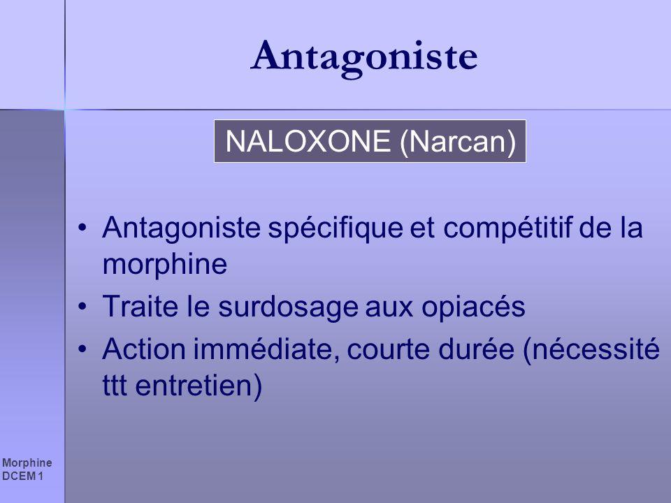 Antagoniste NALOXONE (Narcan)