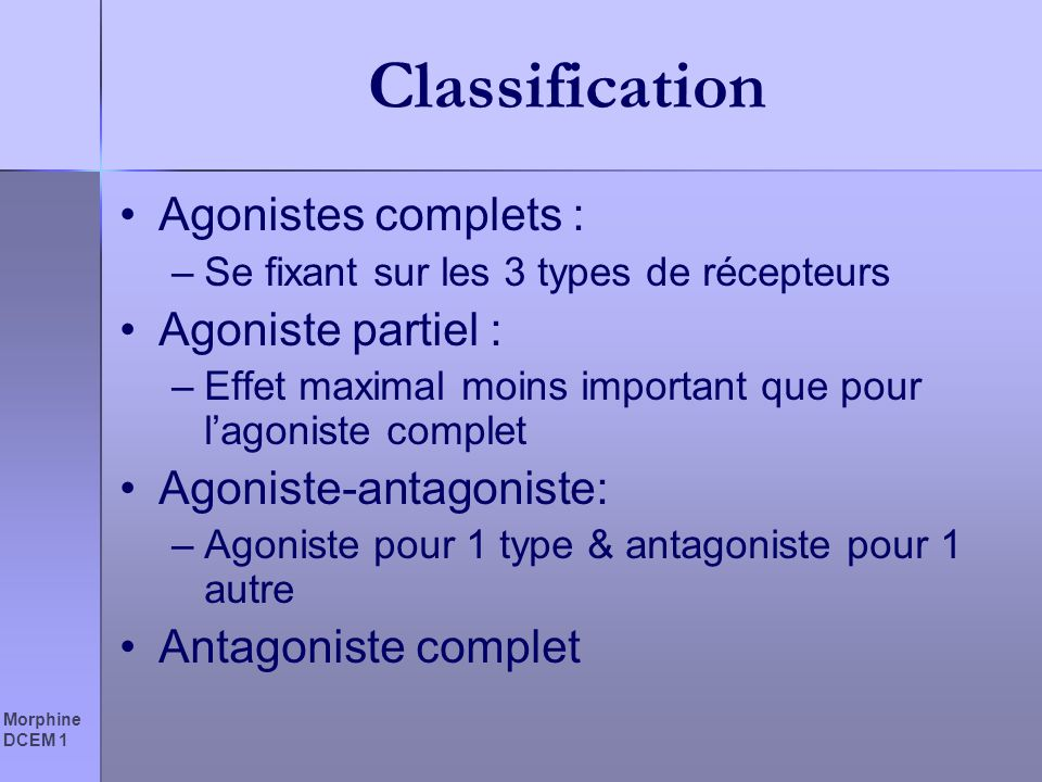 Classification Agonistes complets : Agoniste partiel :