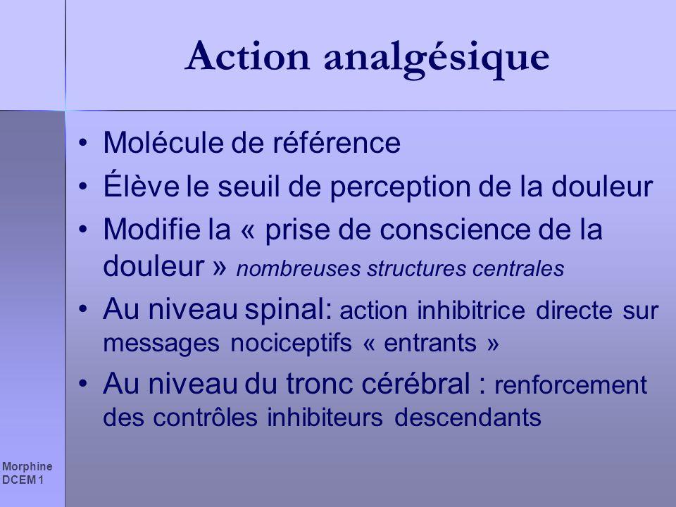Action analgésique Molécule de référence