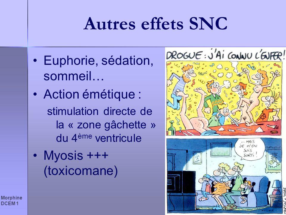 Autres effets SNC Euphorie, sédation, sommeil… Action émétique :