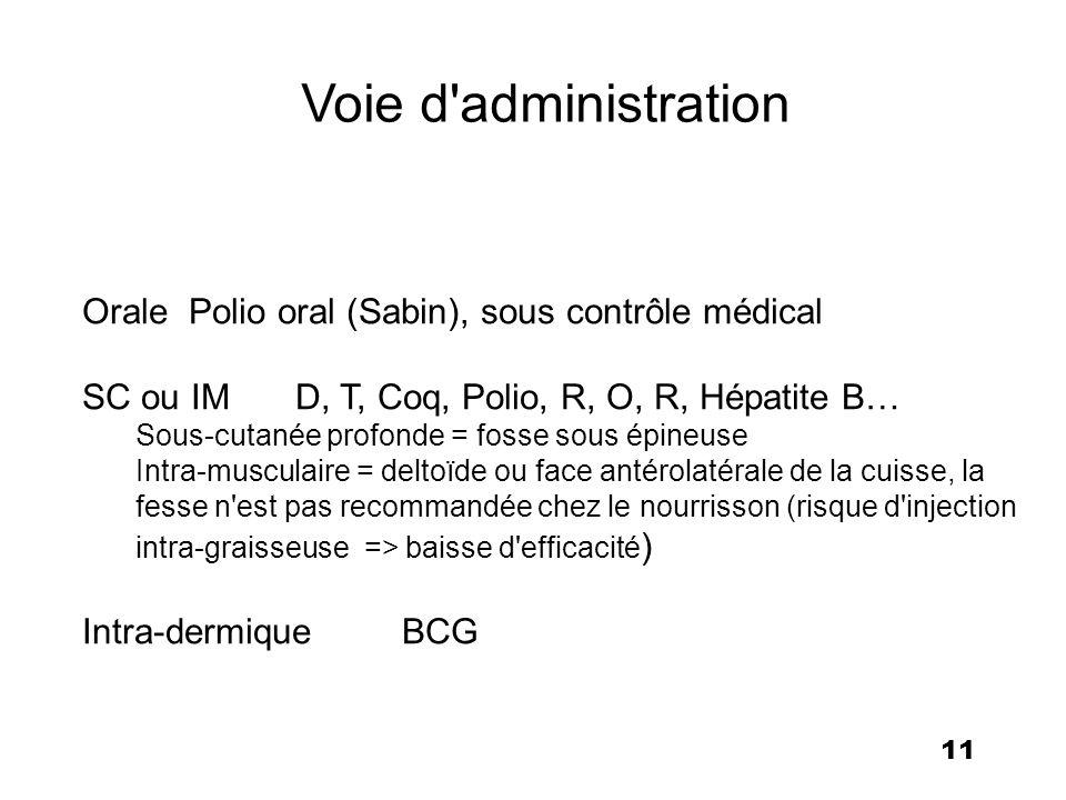 Voie d administration Orale Polio oral (Sabin), sous contrôle médical