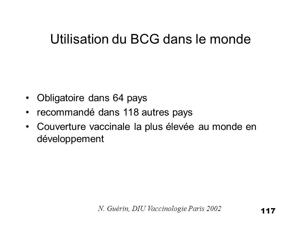 Utilisation du BCG dans le monde