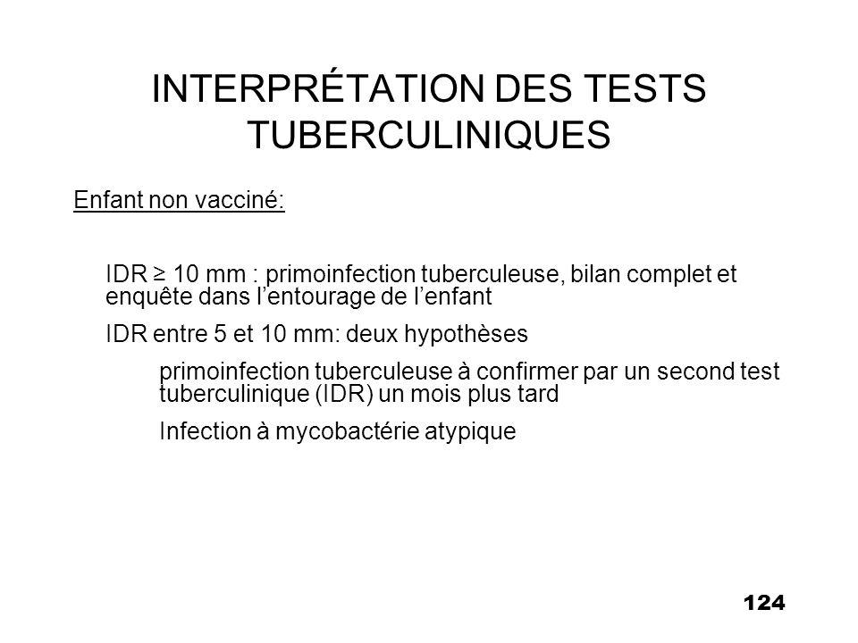INTERPRÉTATION DES TESTS TUBERCULINIQUES
