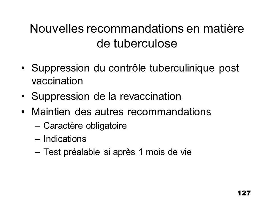 Nouvelles recommandations en matière de tuberculose