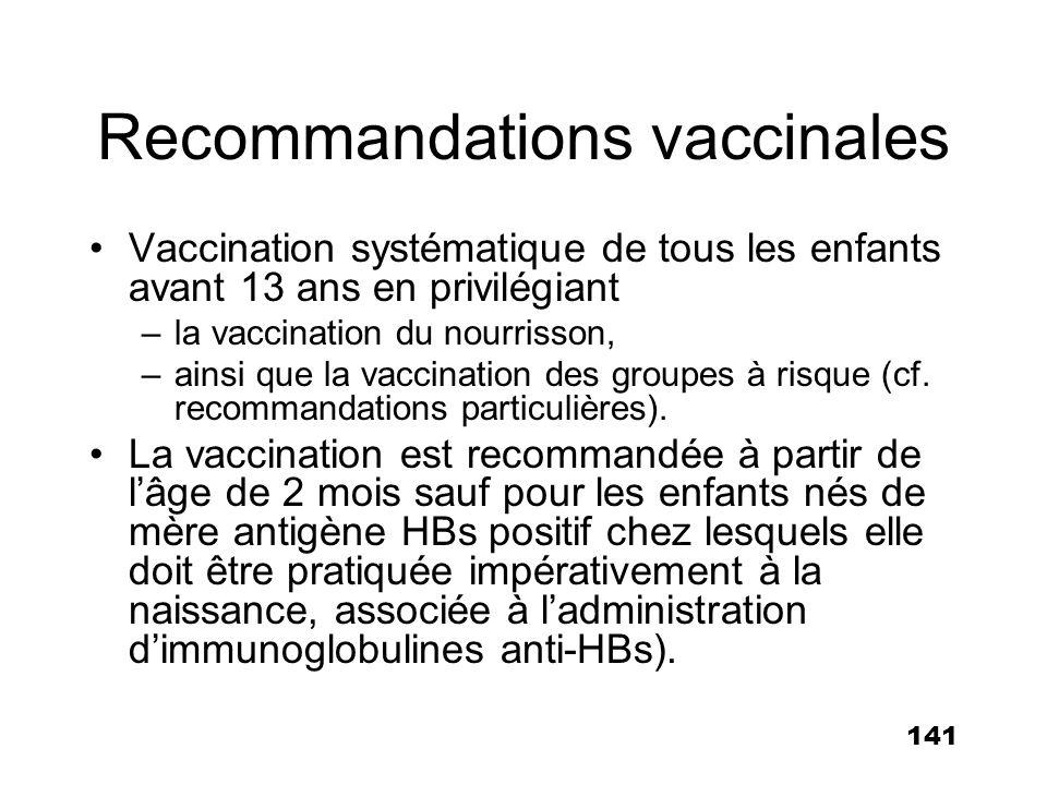 Recommandations vaccinales