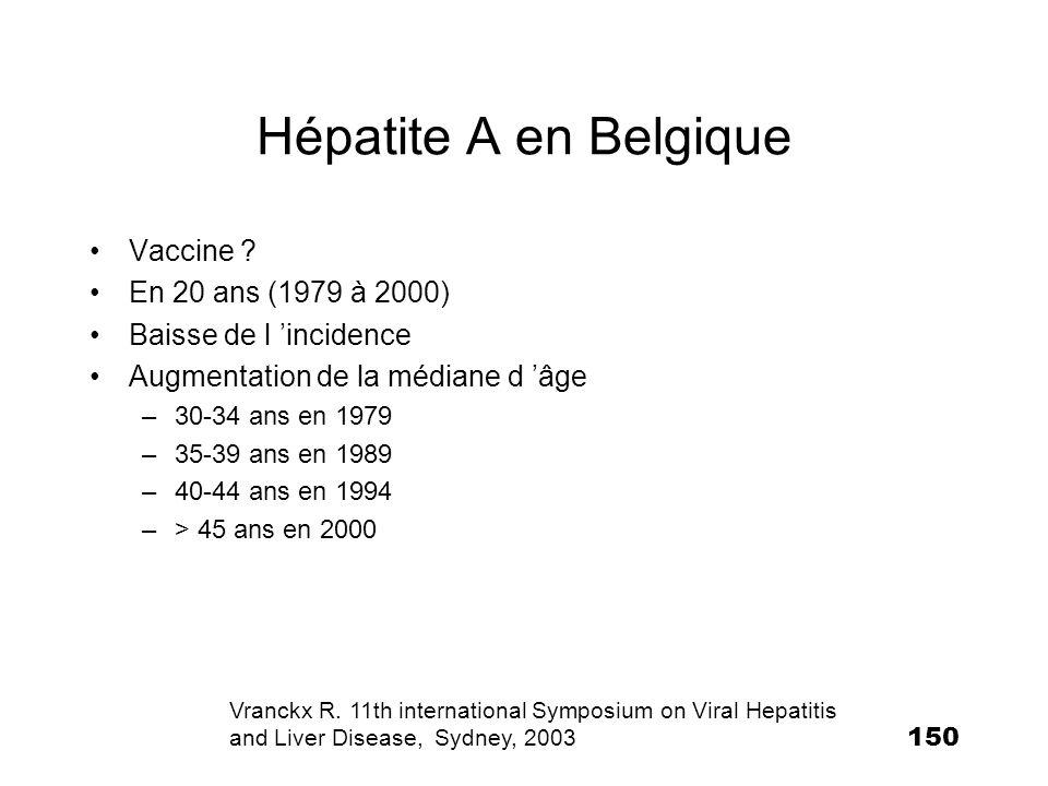 Hépatite A en Belgique Vaccine En 20 ans (1979 à 2000)