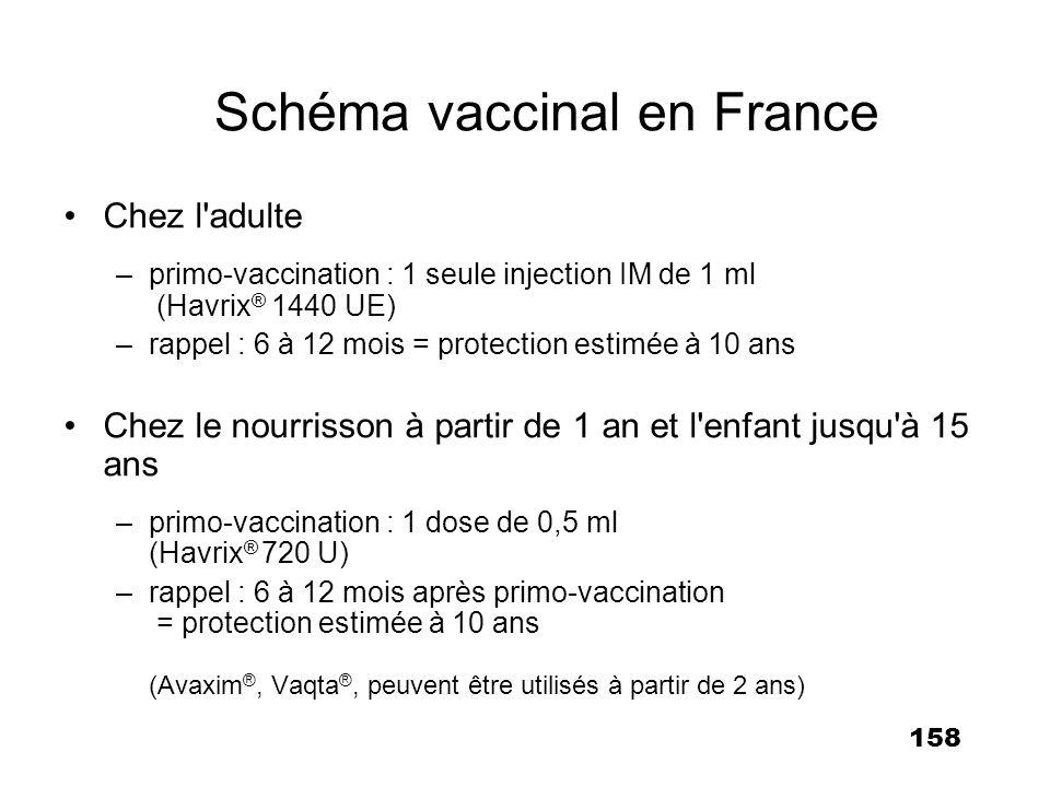 Schéma vaccinal en France