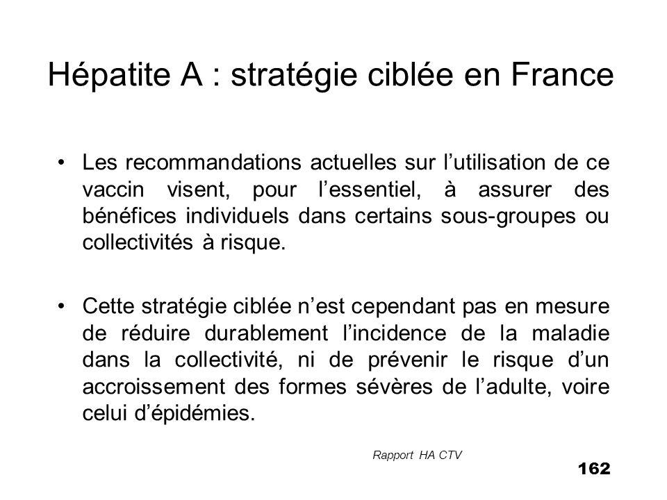 Hépatite A : stratégie ciblée en France