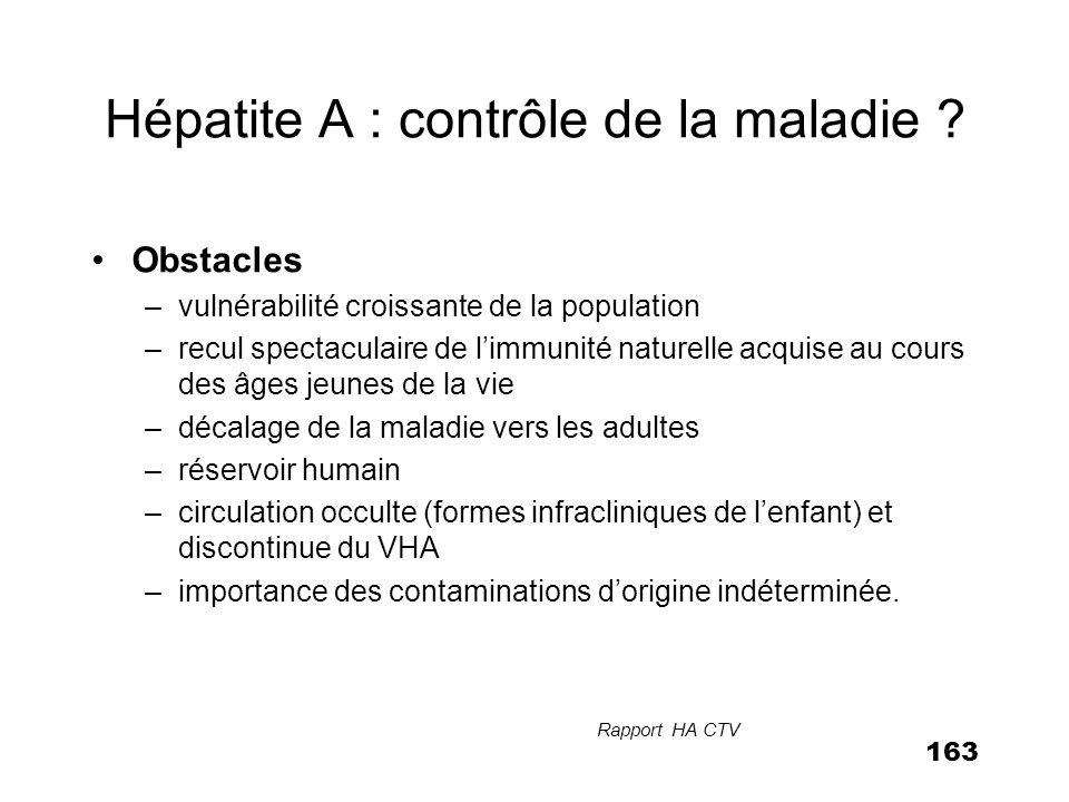 Hépatite A : contrôle de la maladie